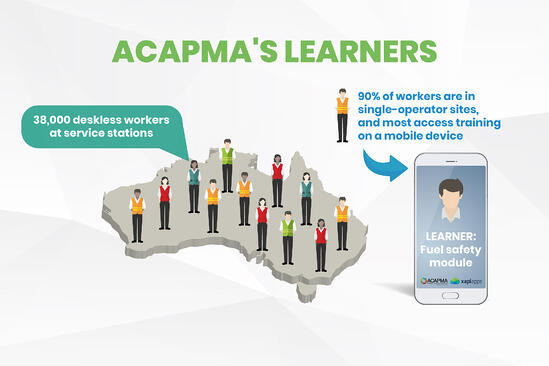 90% of learners are on a mobile device