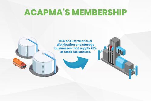 ACAPMA's frontline training requirements